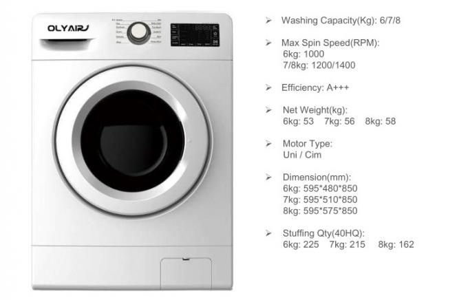 Front loading washing machine 6kg with LED display A+++ 6/7/8kg