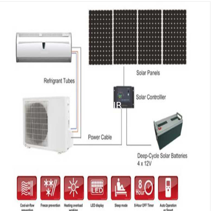 Olyair 100% Solar AC supplier